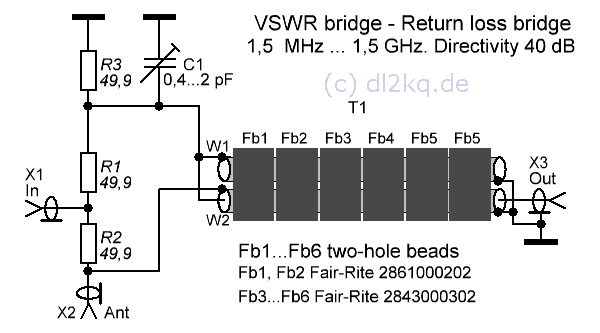 Return Loss Bridge Directivity - Helicopter and Bridge Wallpaper